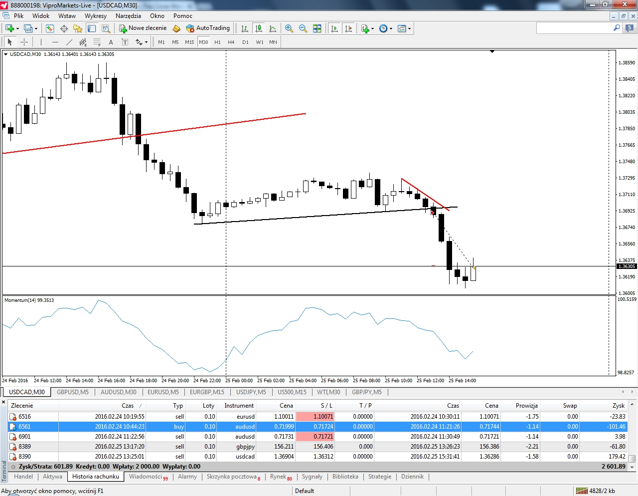 Bollinger bands garch