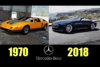 Mercedes Benz  Evolution Concept | From 1970 - 2018