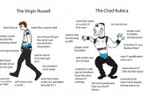 Reddit: Virgin Russel vs Chad Kubica